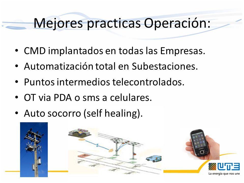 Mejores practicas Operación: CMD implantados en todas las Empresas. Automatización total en Subestaciones. Puntos intermedios telecontrolados. OT via