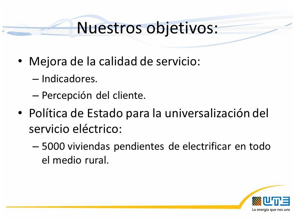 Nuestros objetivos: Mejora de la calidad de servicio: – Indicadores. – Percepción del cliente. Política de Estado para la universalización del servici