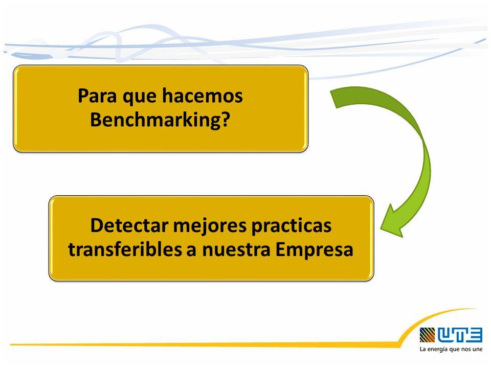 Para que hacemos Benchmarking? Detectar mejores practicas transferibles a nuestra Empresa