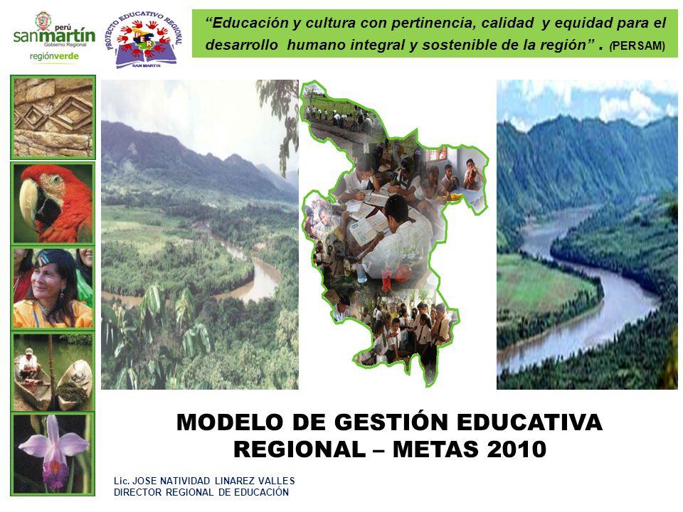 MODELO DE GESTIÓN EDUCATIVA REGIONAL – METAS 2010 Lic.