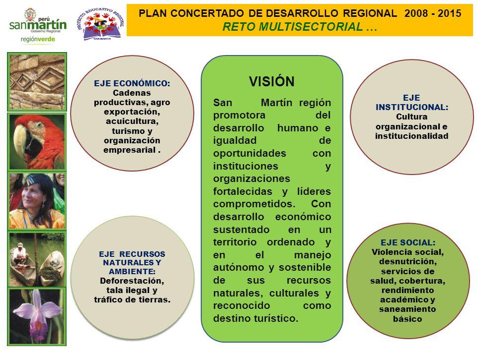 EJE ECONÓMICO: Cadenas productivas, agro exportación, acuicultura, turismo y organización empresarial.