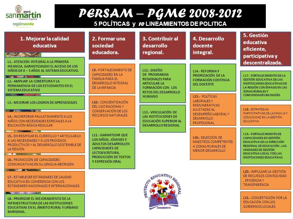 PERSAM – PGME 2008-2012 5 POLÍTICAS y 10 LINEAMIENTOS DE POLITICA L1.- ATENCIÓN INTEGRAL A LA PRIMERA INFANCIA, GARANTIZANDO EL ACCESO DE LOS NIÑOS DE 0 – 5 AÑOS AL SISTEMA EDUCATIVO.