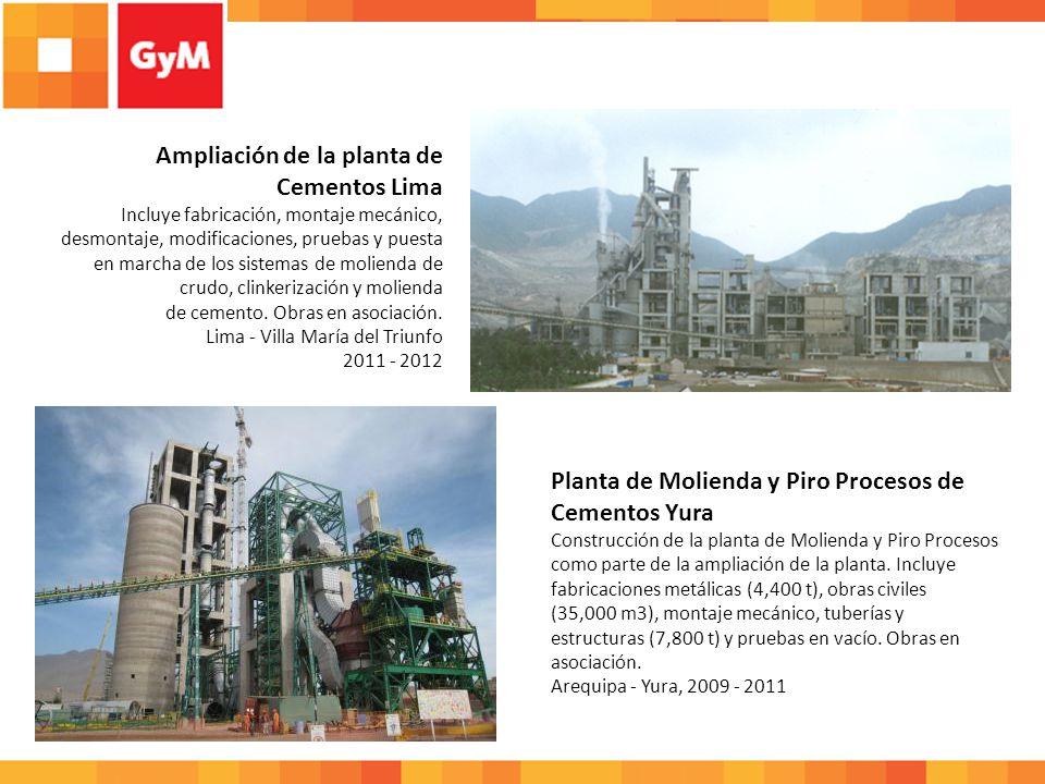 Planta de Molienda y Piro Procesos de Cementos Yura Construcción de la planta de Molienda y Piro Procesos como parte de la ampliación de la planta. In