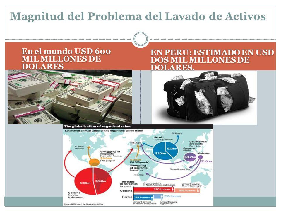 LAVADO DE ACTIVOS NARCOTRÁFICO SECUESTRO CORRUPCIÓN Guerra Delitos Subyacentes