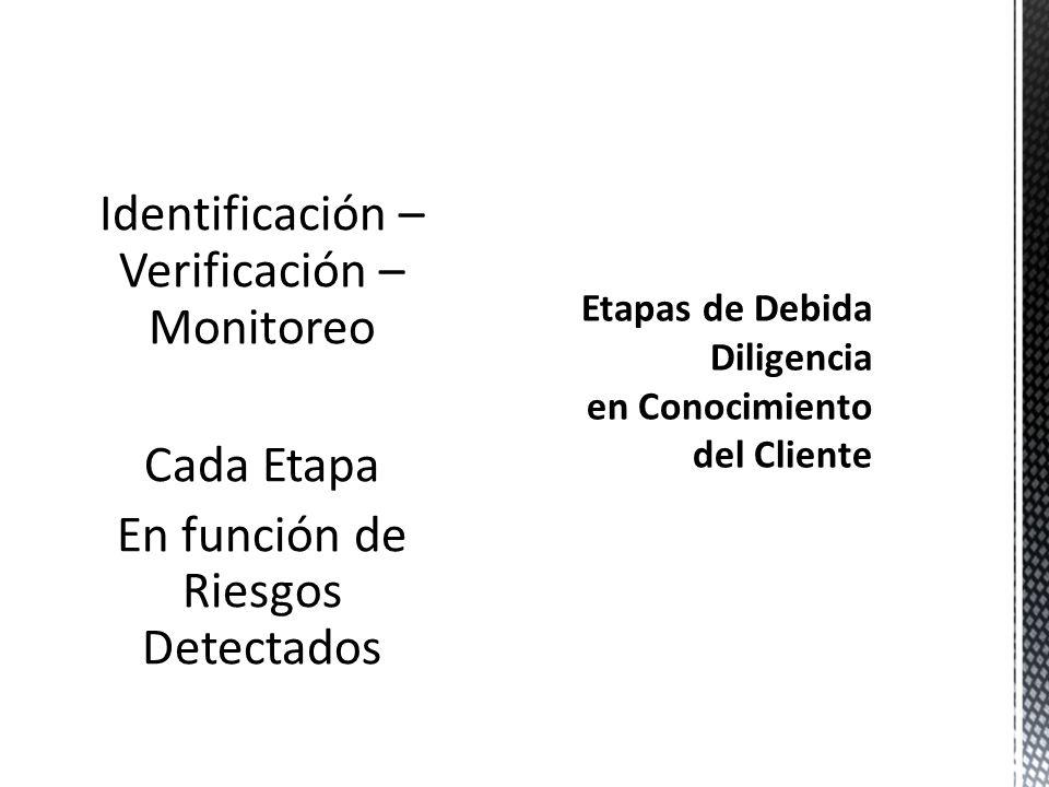 Normas de Políticas y Procedimientos, aplicables a la Banca Transterritorial. Conozca su Cliente. Íntimamente relacionada a la lucha contra el Lavado