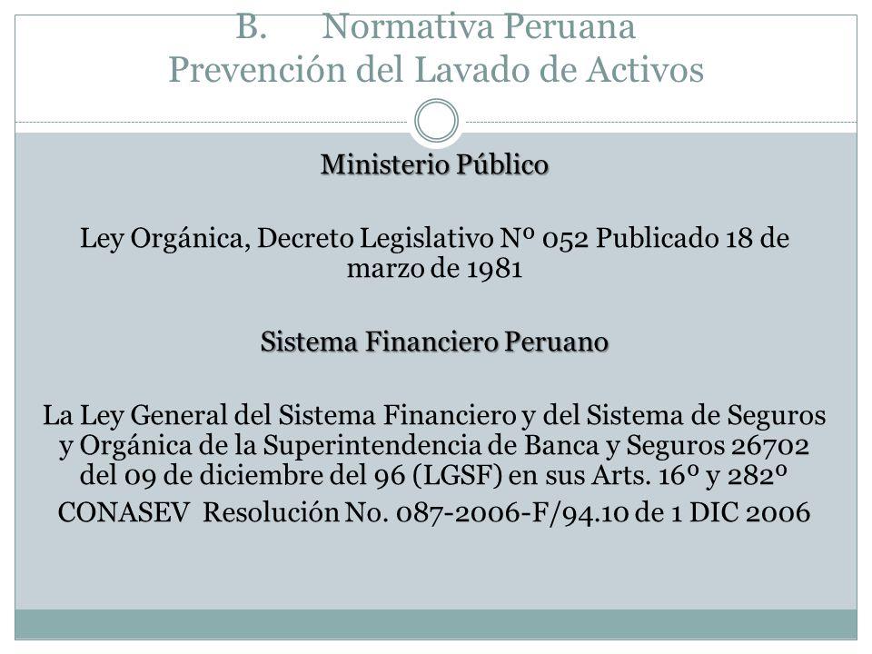 Qué Significa la Ley UIF Perú y sus normas modificatorias Decreto Legislativo No. 1106 y Reglamento Planes Nacionales – Dispositivos que los Oficializ