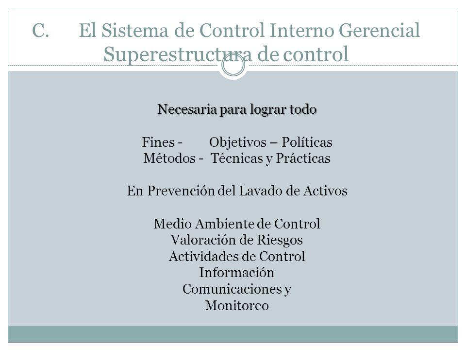 Importancia del Sistema Clarificación de la Misión - Estrategias y Metas de actuación anual Incluye medidas adoptadas e informes resultantes de actuac