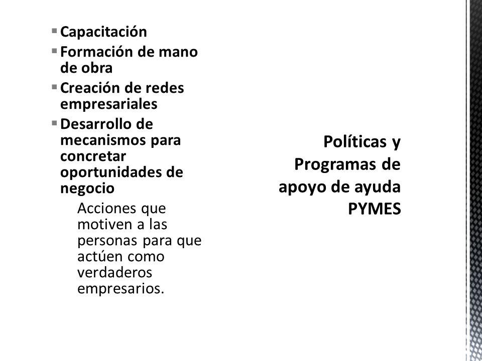 Condiciones de Entorno Sector público Sector privado Formulación de políticas nacionales Macro Micro Marco legal Infraestructura Condiciones de Acción