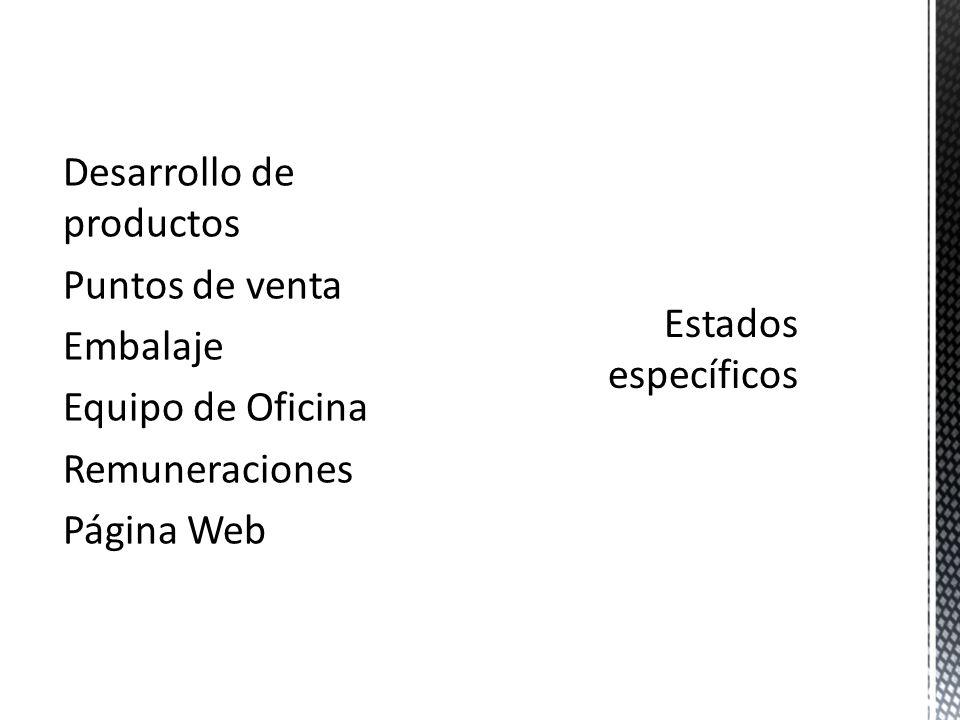 Declaración de la Misión Claves para el éxito Análisis del Mercado Análisis del Punto de Equilibrio Estados (Específicos) a seguir