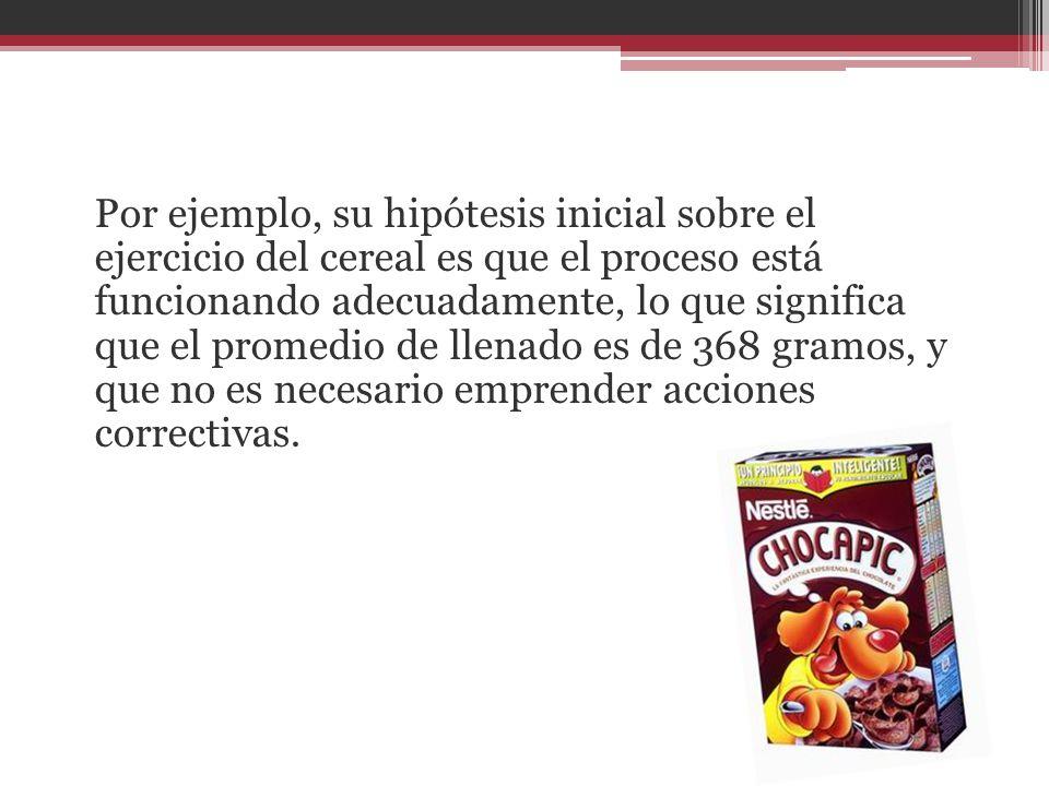Por ejemplo, su hipótesis inicial sobre el ejercicio del cereal es que el proceso está funcionando adecuadamente, lo que significa que el promedio de