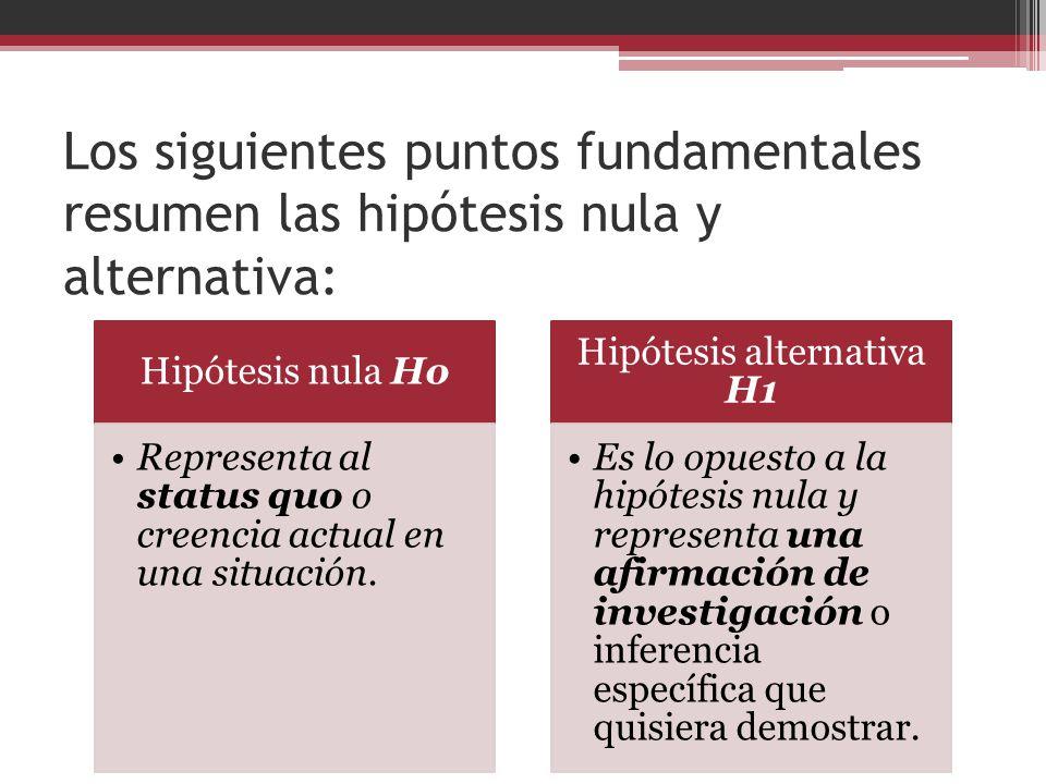 Los siguientes puntos fundamentales resumen las hipótesis nula y alternativa: Hipótesis nula Ho Representa al status quo o creencia actual en una situ