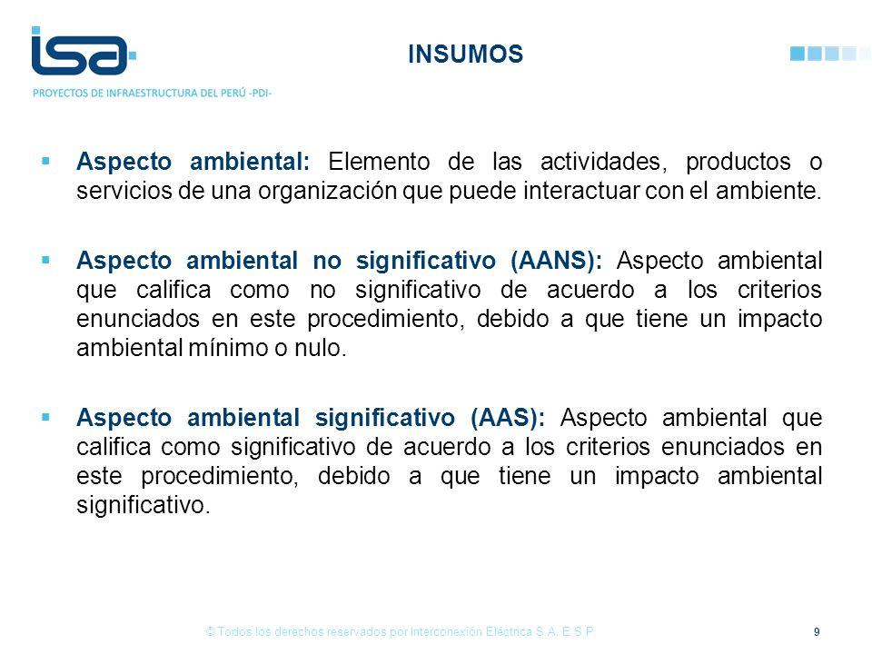 Aspecto ambiental: Elemento de las actividades, productos o servicios de una organización que puede interactuar con el ambiente.