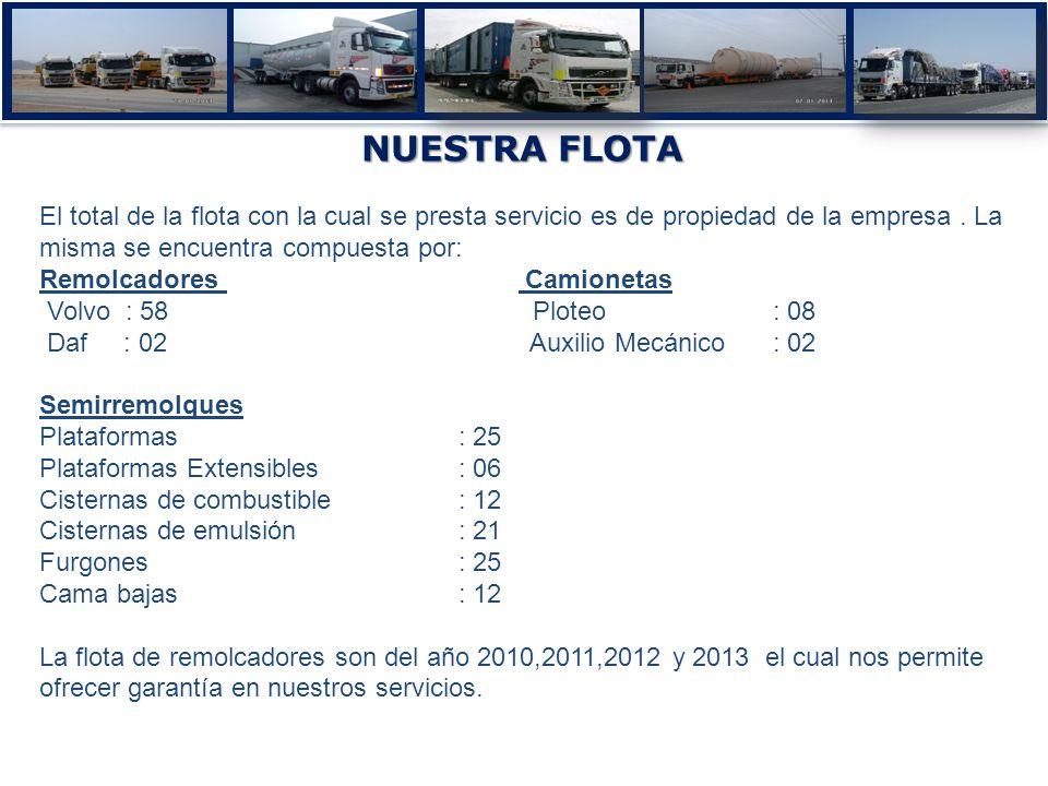 NUESTRA FLOTA El total de la flota con la cual se presta servicio es de propiedad de la empresa. La misma se encuentra compuesta por: Remolcadores Cam