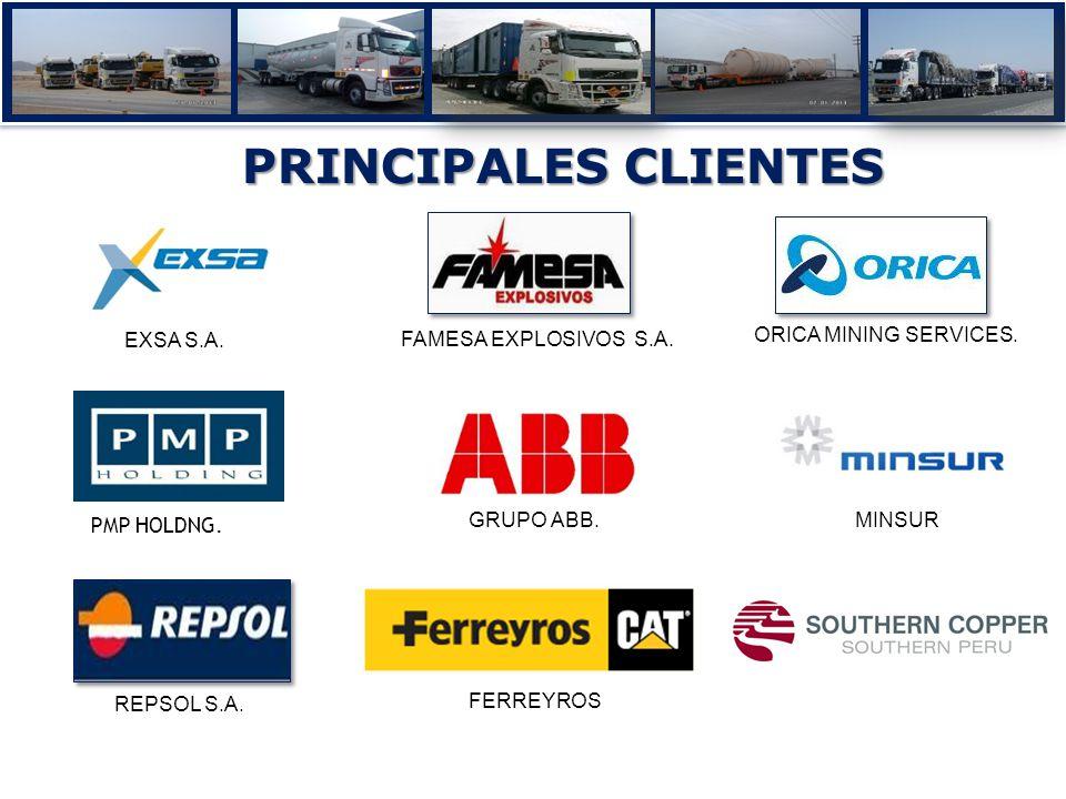 PRINCIPALES CLIENTES EXSA S.A. ORICA MINING SERVICES. PMP HOLDNG. FAMESA EXPLOSIVOS S.A. MINSUR REPSOL S.A. GRUPO ABB. FERREYROS