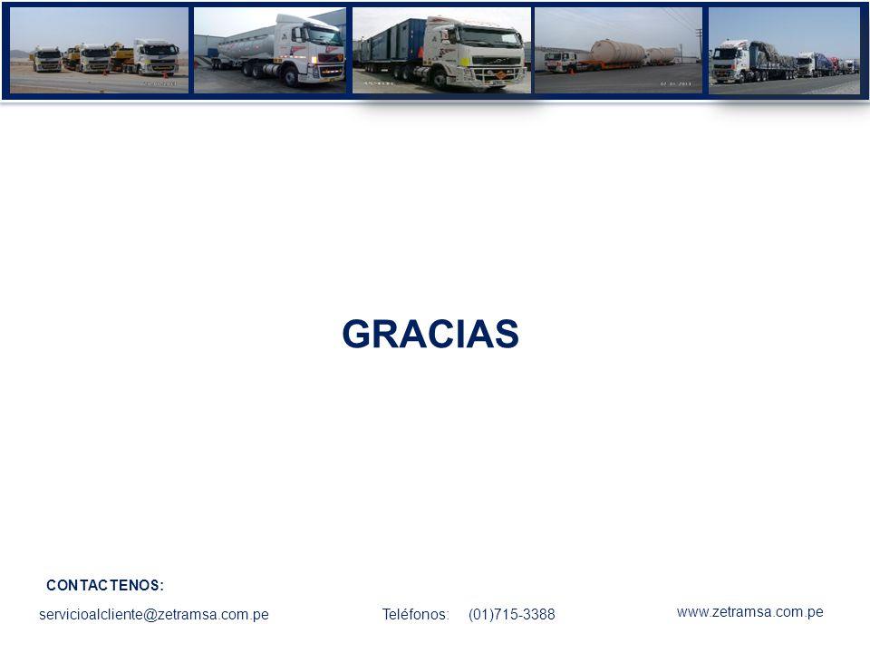 CONTACTENOS: servicioalcliente@zetramsa.com.pe www.zetramsa.com.pe Teléfonos: (01)715-3388 GRACIAS
