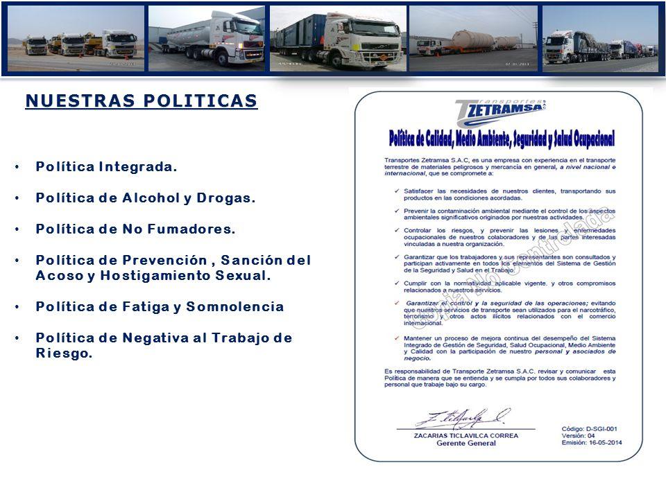 NUESTRAS POLITICASNUESTRAS POLITICAS Política Integrada.