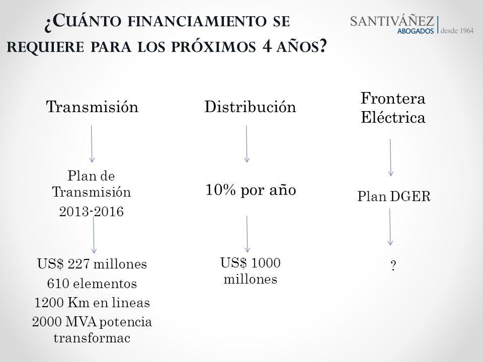 ¿C UÁNTO FINANCIAMIENTO SE REQUIERE PARA LOS PRÓXIMOS 4 AÑOS ? Plan de Transmisión 2013-2016 Plan DGER Frontera Eléctrica 10% por año TransmisiónDistr