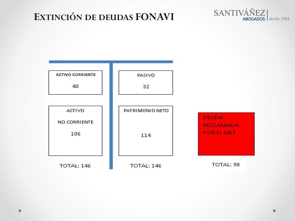 E XTINCIÓN DE DEUDAS FONAVI