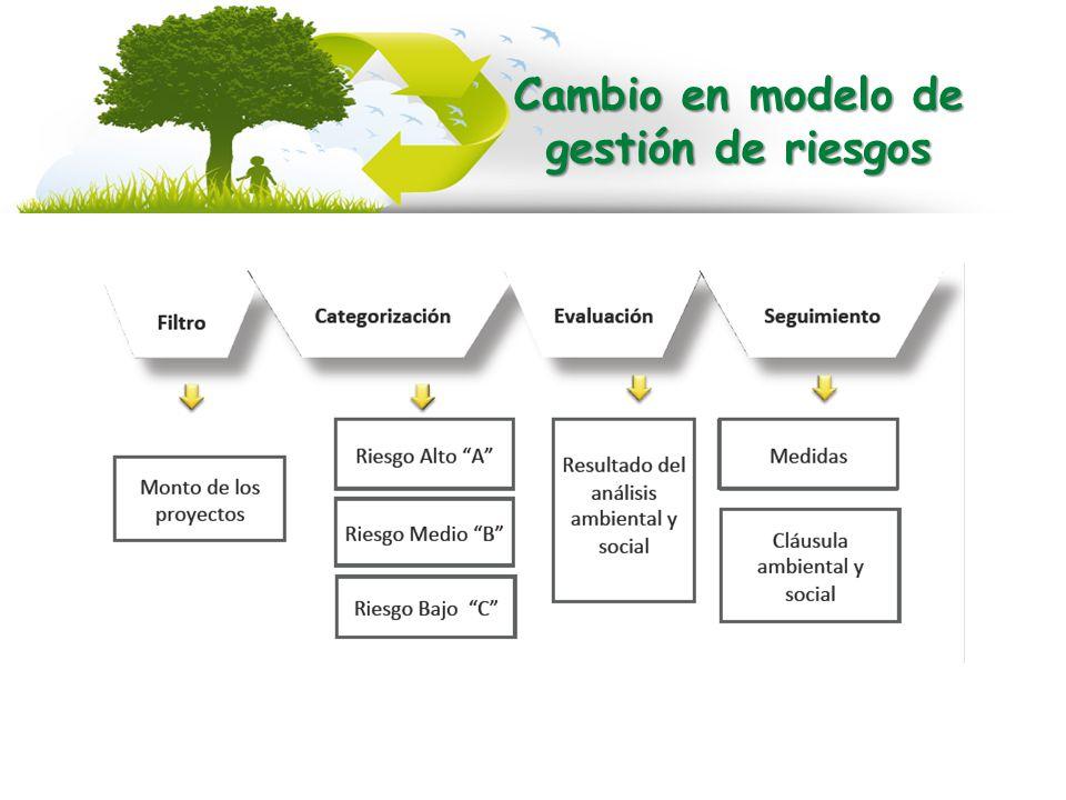 Cambio en modelo de gestión de riesgos