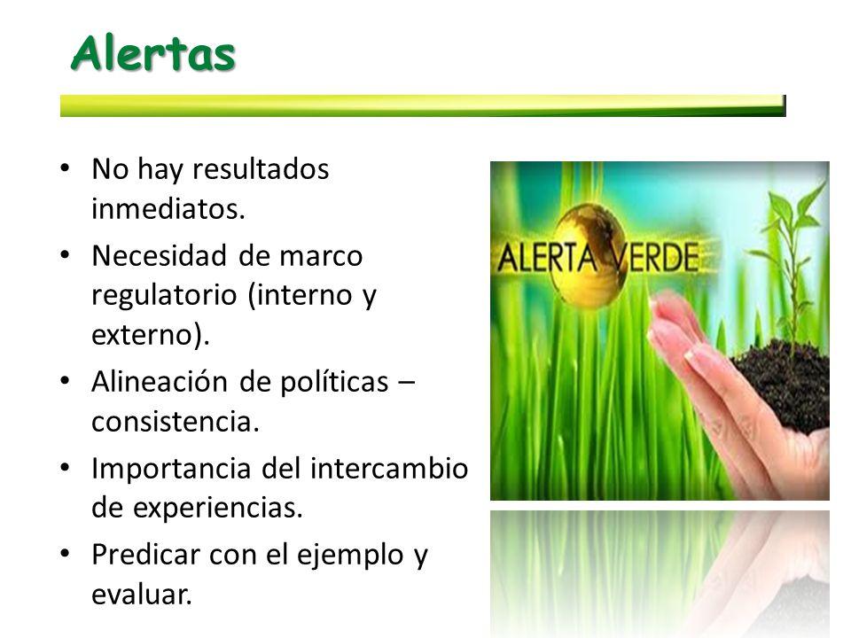Alertas No hay resultados inmediatos.Necesidad de marco regulatorio (interno y externo).