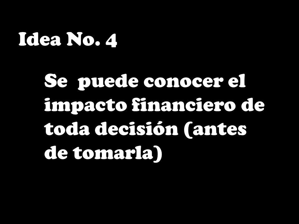 Se puede conocer el impacto financiero de toda decisión (antes de tomarla) Idea No. 4