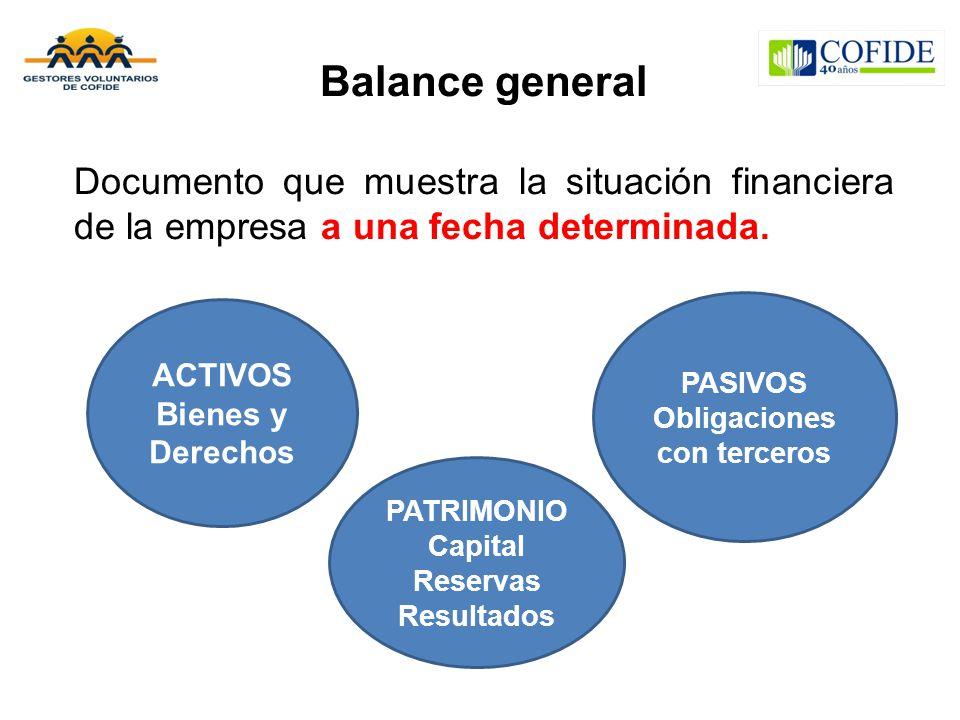Balance general Documento que muestra la situación financiera de la empresa a una fecha determinada. ACTIVOS Bienes y Derechos PASIVOS Obligaciones co