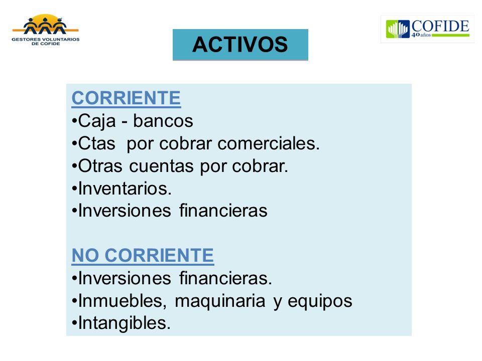 CORRIENTE Caja - bancos Ctas por cobrar comerciales.
