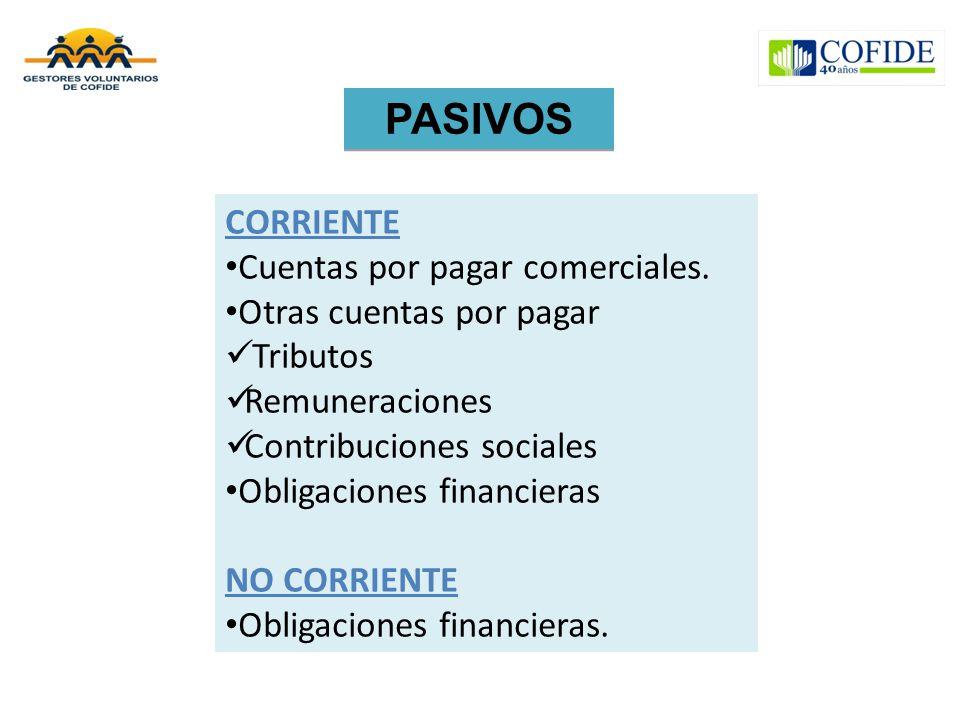 PASIVOS CORRIENTE Cuentas por pagar comerciales. Otras cuentas por pagar Tributos Remuneraciones Contribuciones sociales Obligaciones financieras NO C