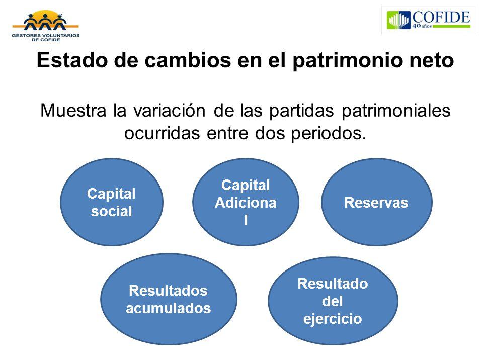 Estado de cambios en el patrimonio neto Muestra la variación de las partidas patrimoniales ocurridas entre dos periodos. Capital social Resultados acu