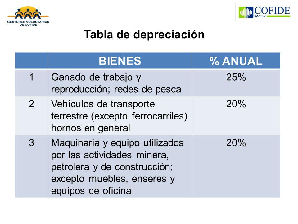 Tabla de depreciación BIENES% ANUAL 1Ganado de trabajo y reproducción; redes de pesca 25% 2Vehículos de transporte terrestre (excepto ferrocarriles) h