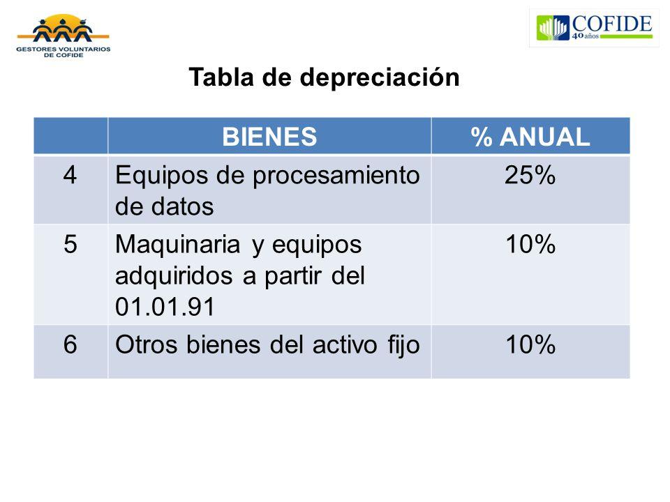 Tabla de depreciación BIENES% ANUAL 4Equipos de procesamiento de datos 25% 5Maquinaria y equipos adquiridos a partir del 01.01.91 10% 6Otros bienes de