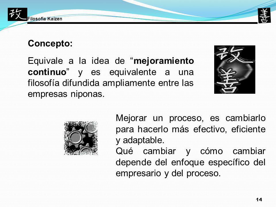 14 Equivale a la idea de mejoramiento continuo y es equivalente a una filosofía difundida ampliamente entre las empresas niponas. Filosofía Kaizen Mej