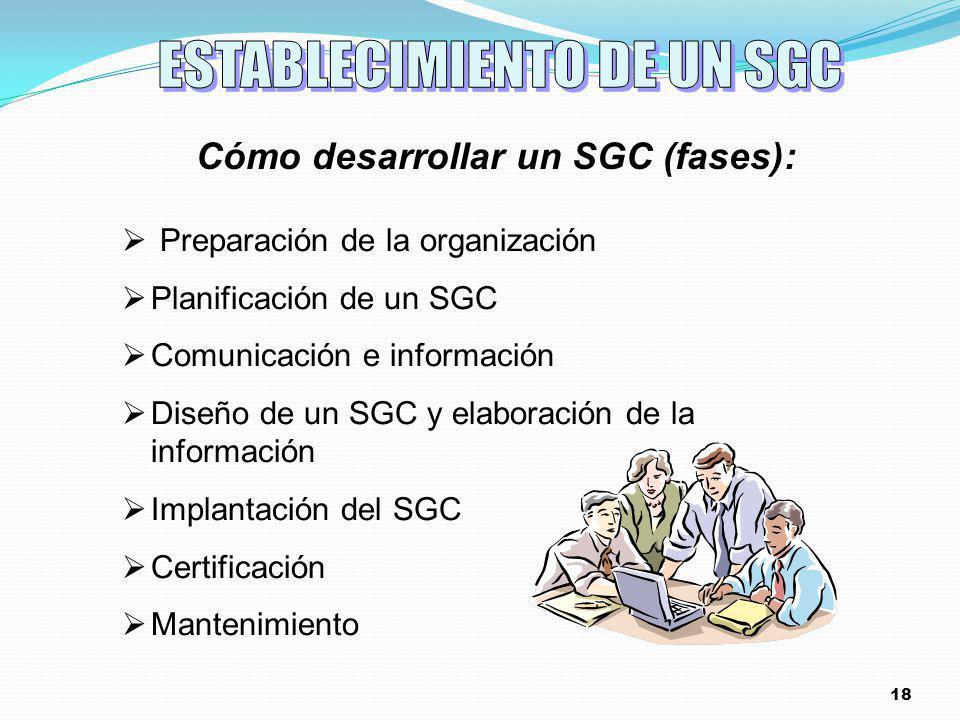 Cómo desarrollar un SGC (fases): Preparación de la organización Planificación de un SGC Comunicación e información Diseño de un SGC y elaboración de l