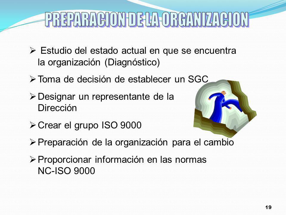 Estudio del estado actual en que se encuentra la organización (Diagnóstico) Toma de decisión de establecer un SGC Designar un representante de la Dire