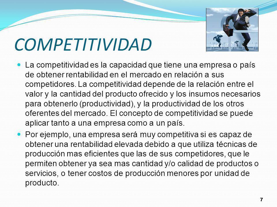 COMPETITIVIDAD La competitividad es la capacidad que tiene una empresa o país de obtener rentabilidad en el mercado en relación a sus competidores. La