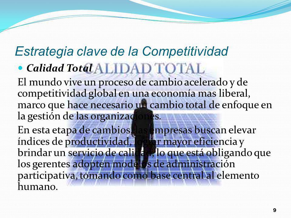 Estrategia clave de la Competitividad Calidad Total El mundo vive un proceso de cambio acelerado y de competitividad global en una economía mas libera