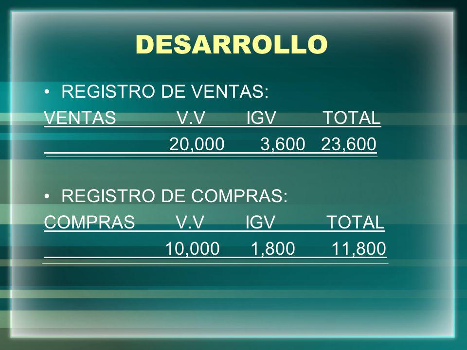 DESARROLLO REGISTRO DE VENTAS: VENTAS V.V IGV TOTAL 20,000 3,600 23,600 REGISTRO DE COMPRAS: COMPRAS V.V IGV TOTAL 10,000 1,800 11,800
