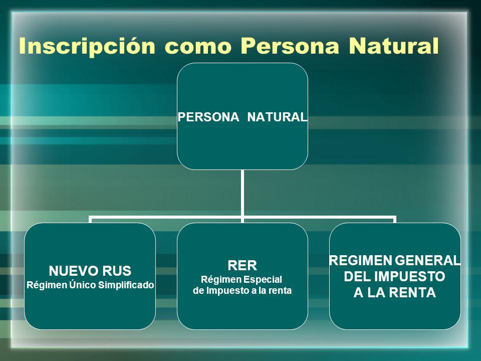 Inscripción como Persona Natural PERSONA NATURAL NUEVO RUS Régimen Único Simplificado RER Régimen Especial de Impuesto a la renta REGIMEN GENERAL DEL