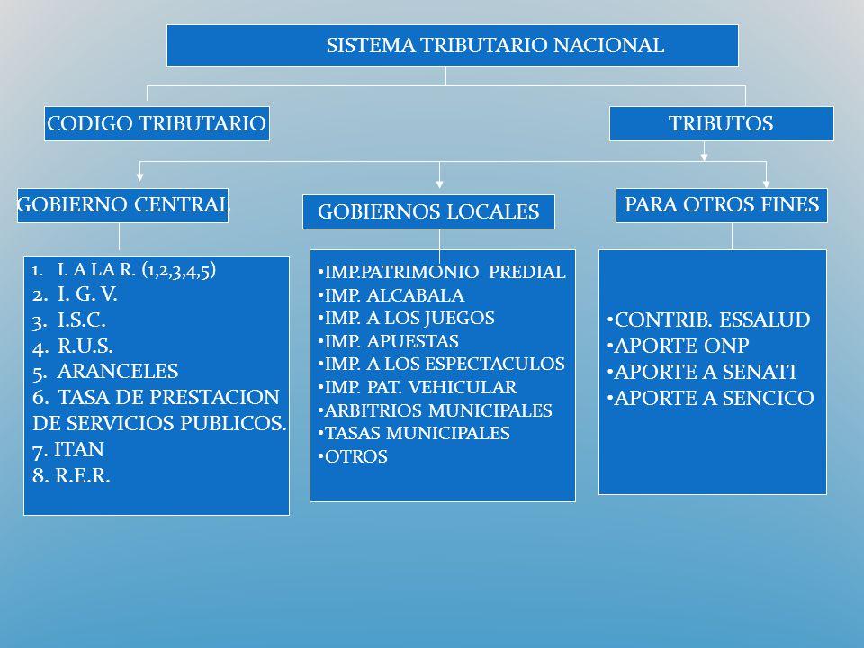 SISTEMA TRIBUTARIO NACIONAL CODIGO TRIBUTARIOTRIBUTOS GOBIERNO CENTRAL GOBIERNOS LOCALES PARA OTROS FINES 1.I. A LA R. (1,2,3,4,5) 2.I. G. V. 3.I.S.C.
