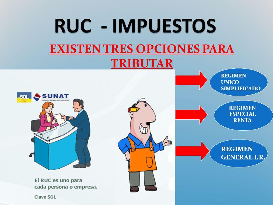 REGIMEN ESPECIAL RENTA REGIMEN UNICO SIMPLIFICADO REGIMEN GENERAL I.R. EXISTEN TRES OPCIONES PARA TRIBUTAR