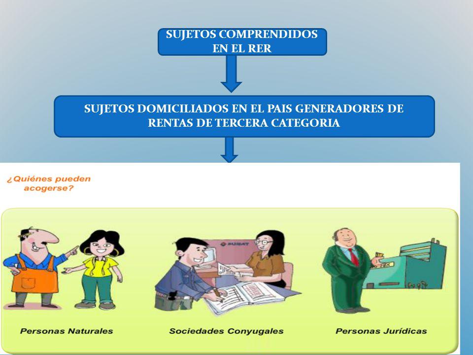SUJETOS COMPRENDIDOS EN EL RER SUJETOS DOMICILIADOS EN EL PAIS GENERADORES DE RENTAS DE TERCERA CATEGORIA SOCIEDADES CONYUGALES SUCESIONES INDIVISAS