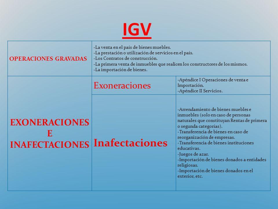 IGV OPERACIONES GRAVADAS -La venta en el país de bienes muebles. -La prestación o utilización de servicios en el país. -Los Contratos de construcción.