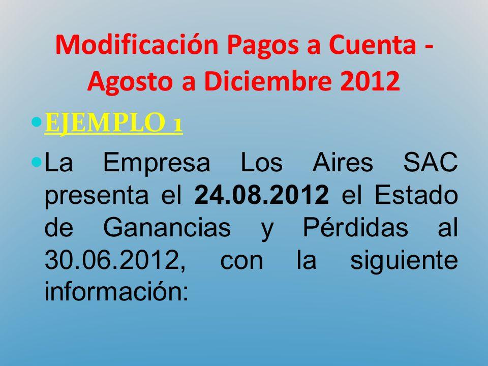 Modificación Pagos a Cuenta - Agosto a Diciembre 2012 EJEMPLO 1 La Empresa Los Aires SAC presenta el 24.08.2012 el Estado de Ganancias y Pérdidas al 3