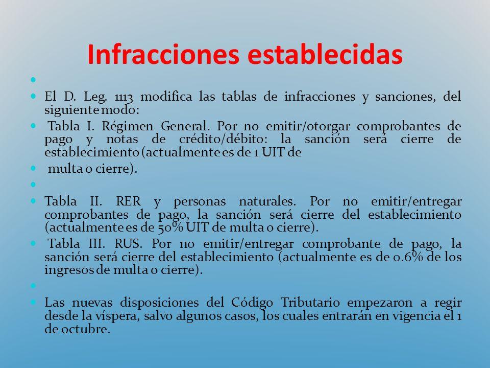 Infracciones establecidas El D. Leg. 1113 modifica las tablas de infracciones y sanciones, del siguiente modo: Tabla I. Régimen General. Por no emitir