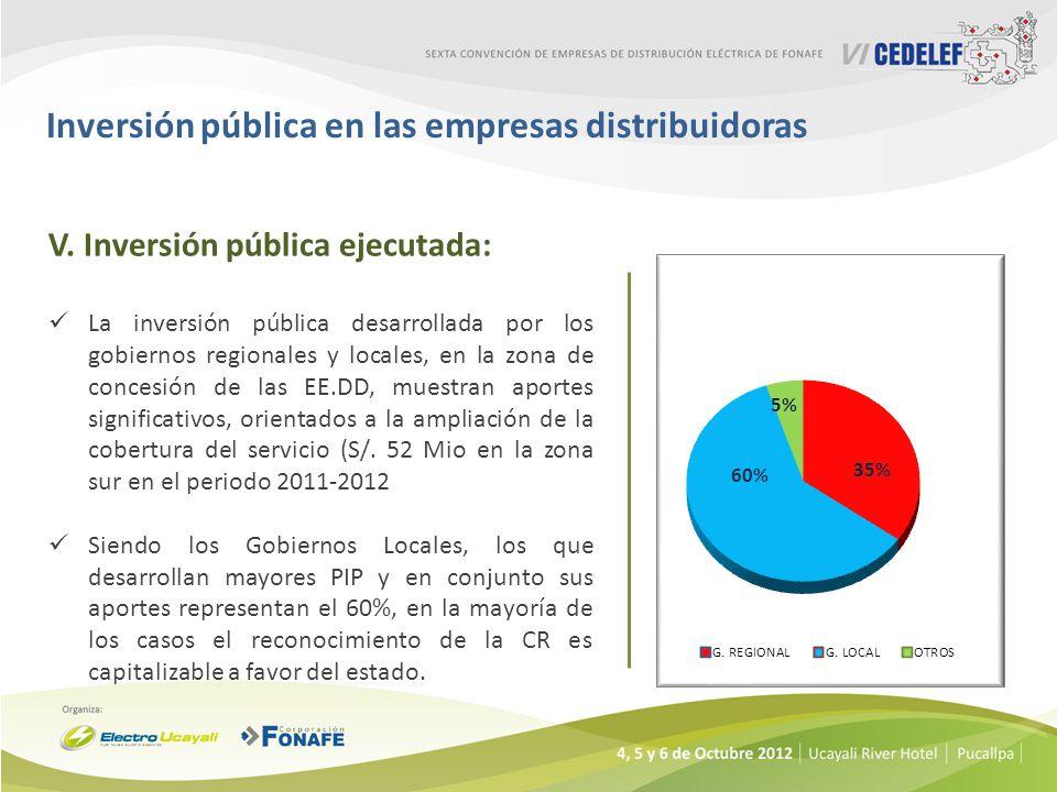 Inversión pública en las empresas distribuidoras V.