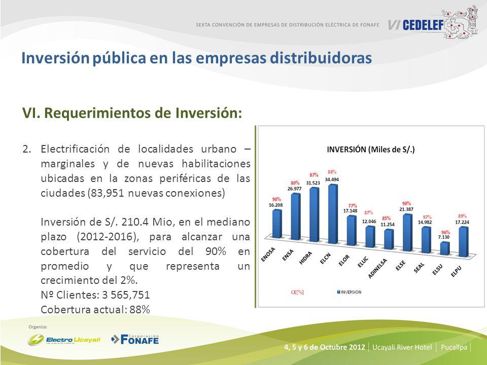 Inversión pública en las empresas distribuidoras VI.