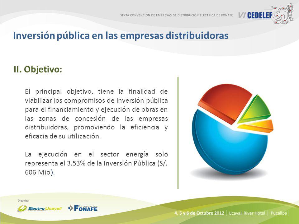 Inversión pública en las empresas distribuidoras II.