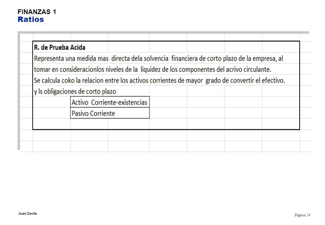 Página 24 Juan Davila FINANZAS 1 Ratios