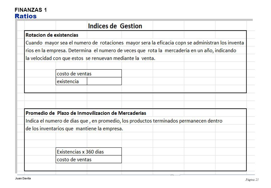 Página 25 Juan Davila FINANZAS 1 Ratios