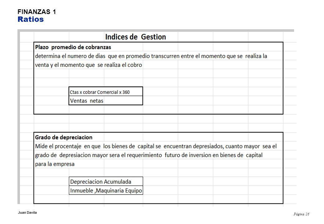 Página 26 Juan Davila FINANZAS 1 Ratios
